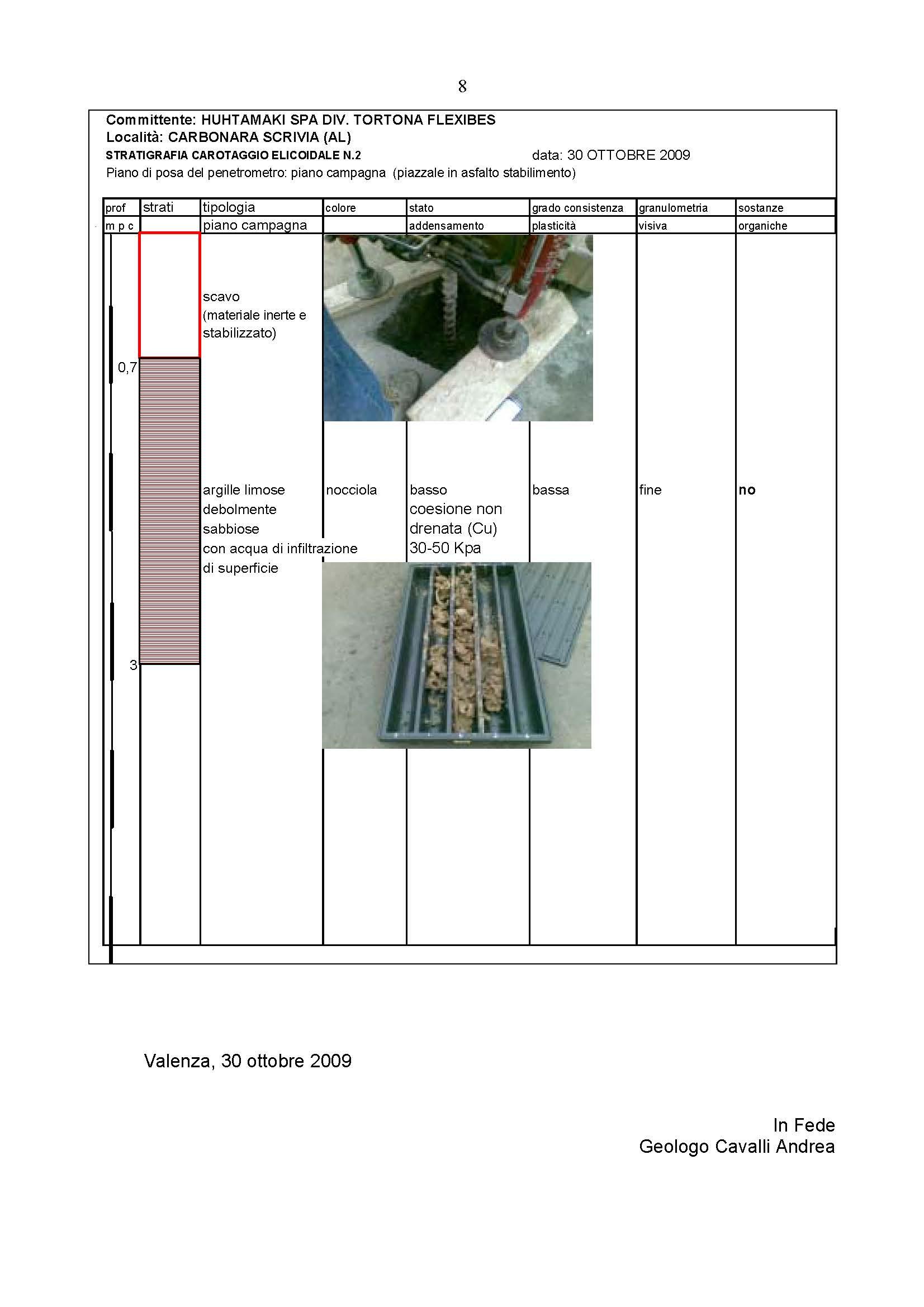 Estrazione di campioni di terreno per analisi chimiche for Utensili per prelevare campioni di terreno