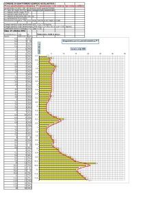 prova penetrometrica dinamica 1_Pagina_1